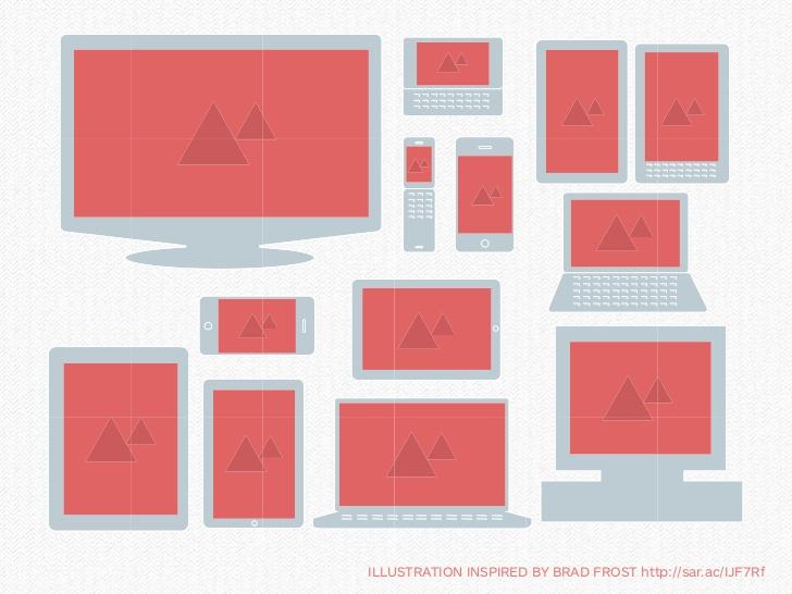 Mobile Tablet Desktop Sizes Tablet / Mobile / Desktop