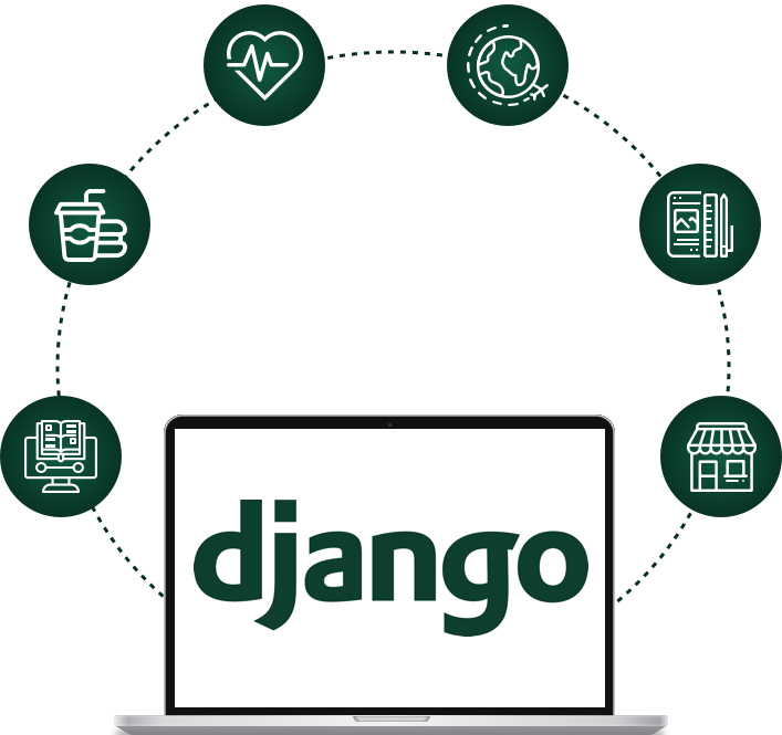 Hire Django Developers for various Industry Solutions