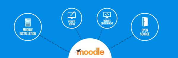 cmp postmodern management 2014 for moodle