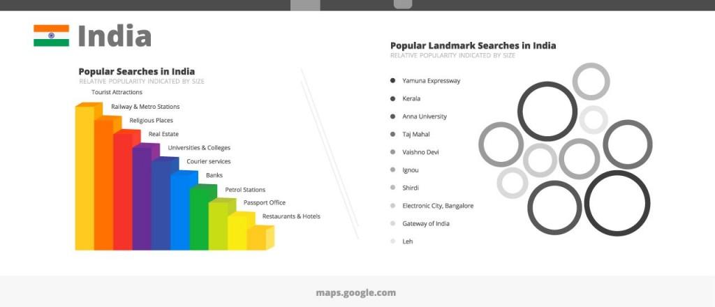 google-Maps-India-1024x440