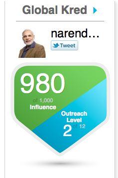 narendramodi Twitter, Tweets