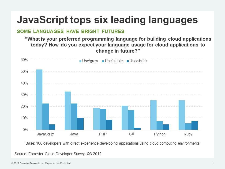 Java-Script