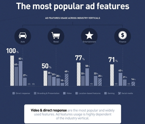 popular-ad-features