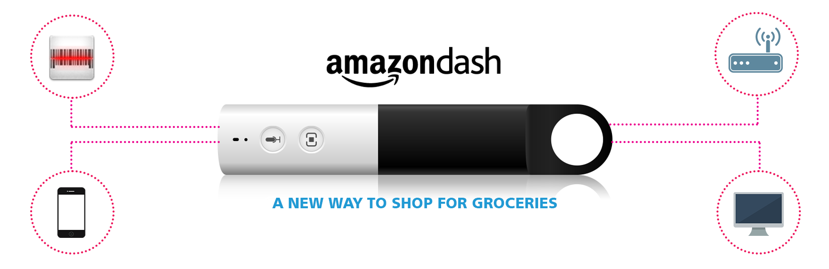Amazon's Dash - A New Way to Shop For Groceries
