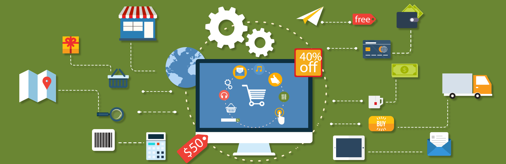E-Commerce Web Development, Web Development, E-Commerce, Magento, ZenCart, OpenCart, woocommerce