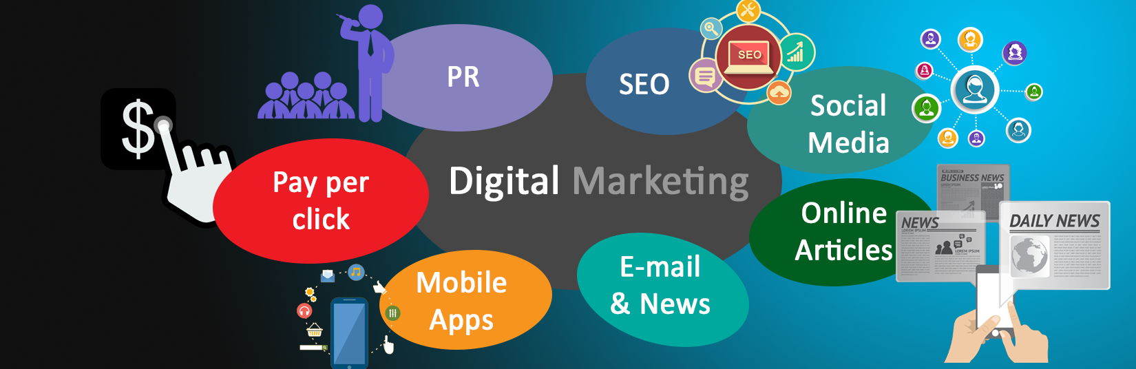 Social Media Agency & Digital Marketing Services in India!