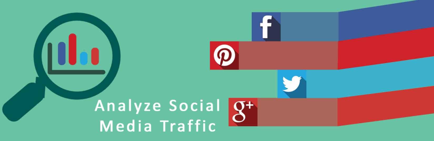 Analyze Social Media Traffic, Social Media Traffic,