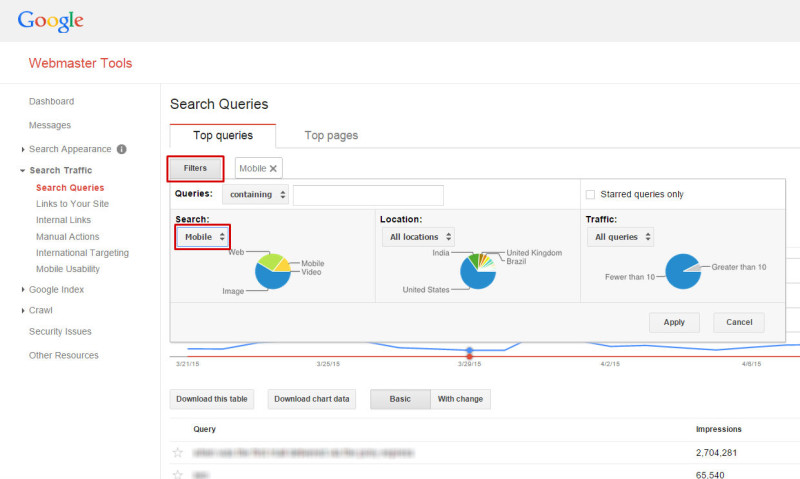 Webmaster Tools, Data, Mobile Friendly, Screen Shot