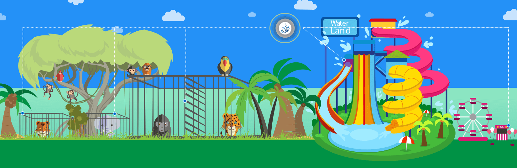 Beacons Can Enhance The Overall Visitor Experience At Zoos And Theme Parks