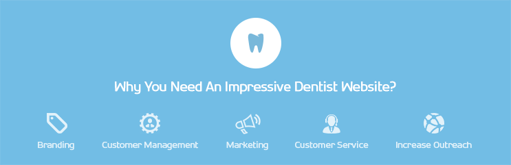 Website Development For Dentist