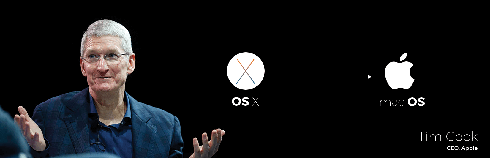 Updates from Apple WWDC 2016 – OS X is now macOS