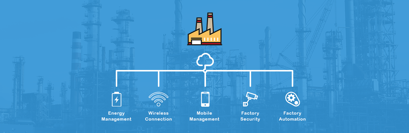 Connected Factories : The Changing Face of Manufacturing Industry