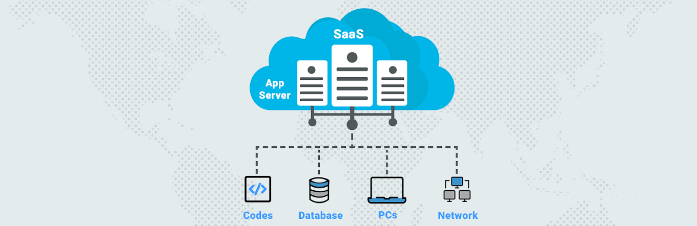 SaaS – A Perfect Model for Small Business