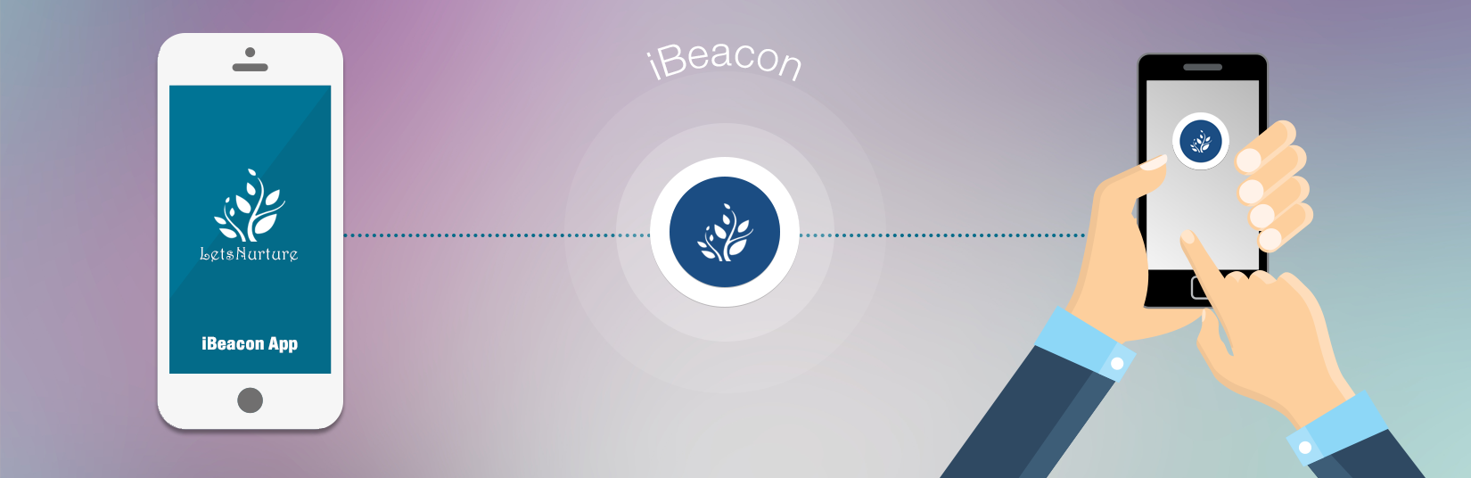 Proximity based marketing solutions using ibeacon technology