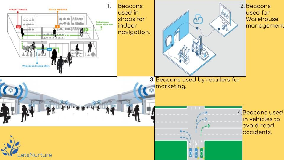 Various applications leveraging beacon based solutions