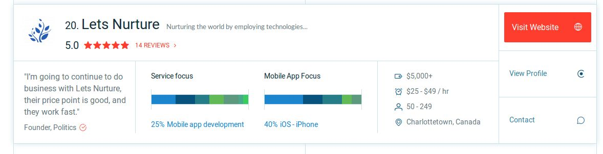 LetsNurture-as-Top-.Net-and-iPhone-App-Developers-Canada