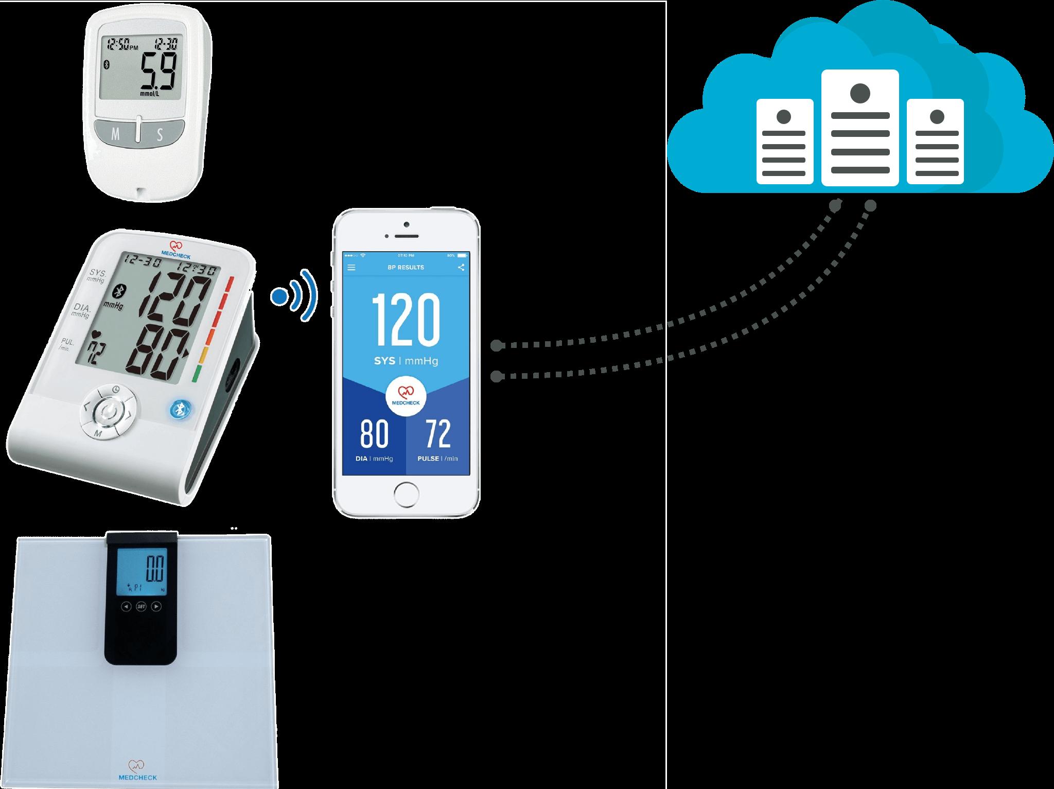 Iot_Healthcare-02